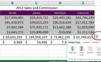 analyze-data-instantly-with-excel-2013s-quick-analysis