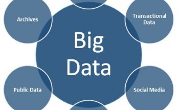 double-down-on-your-big-data-resources
