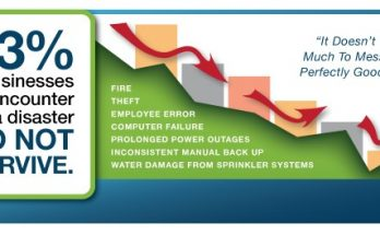 offsite-data-backup-strategy-in-new-jersey-protect-the-lost-files